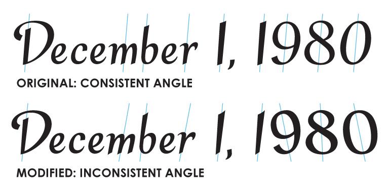 Formal Script angles